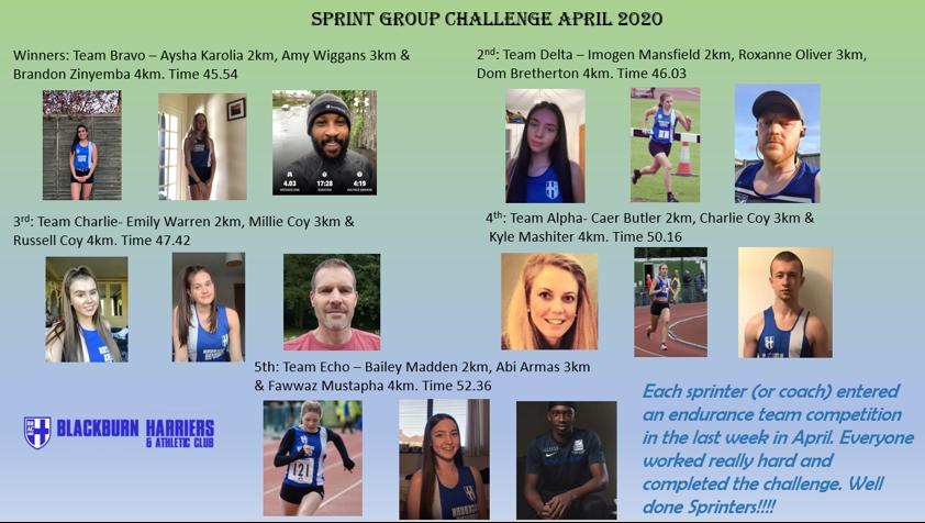 Blackburn Harriers Sprint Group – Lock Down Endurance Challenge